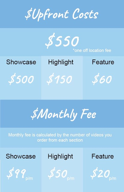 Pricing Overview